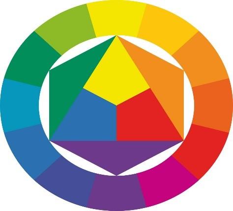 چرخه ی رنگی - چرخه رنگ ها