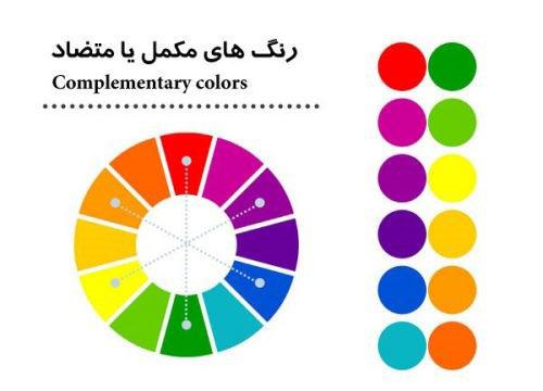 چرخه ی رنگی - رنگ های مکمل یا متضاد